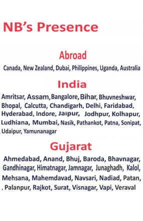 IELTS Training Classes in Ahmedabad
